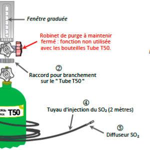 SO2 gaz, un sulfitage précis et en toute sécurité